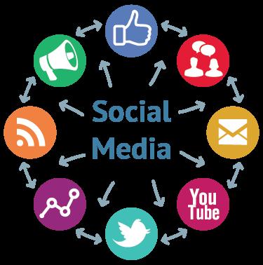 Social Media Marketing Courses in Andheri, Mumbai